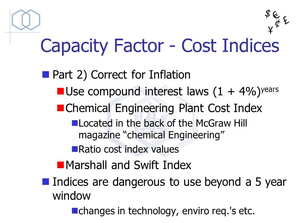 Capacity Factor - Cost Indices