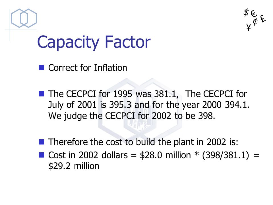 Capacity Factor Correct for Inflation