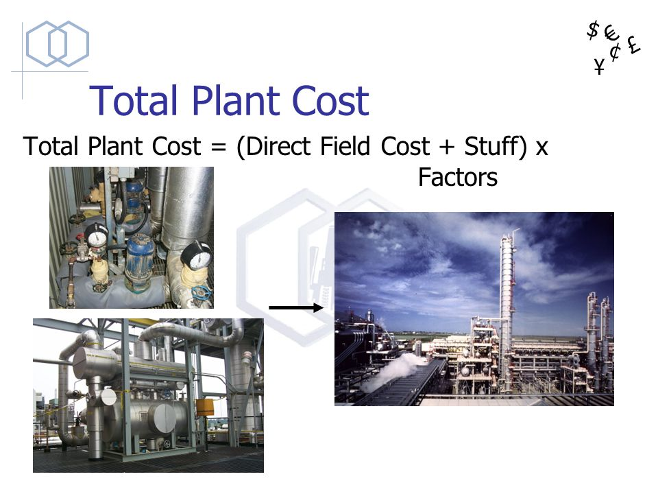 Total Plant Cost Total Plant Cost = (Direct Field Cost + Stuff) x Factors.