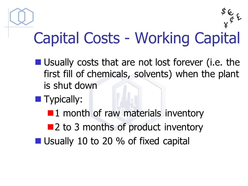 Capital Costs - Working Capital