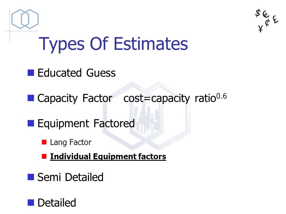 Types Of Estimates Educated Guess