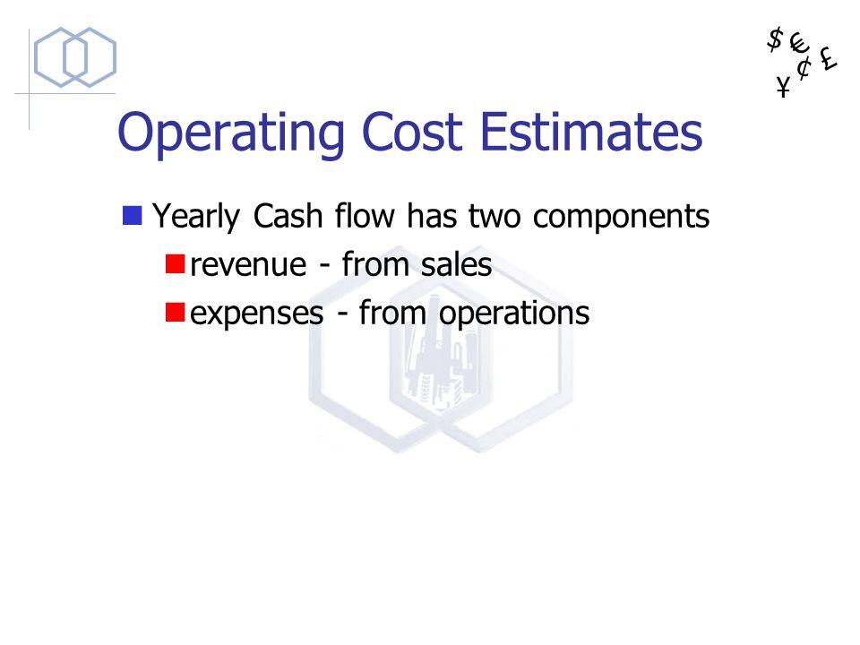Operating Cost Estimates