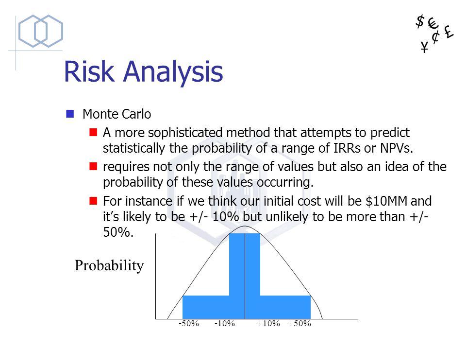 Risk Analysis Probability Monte Carlo