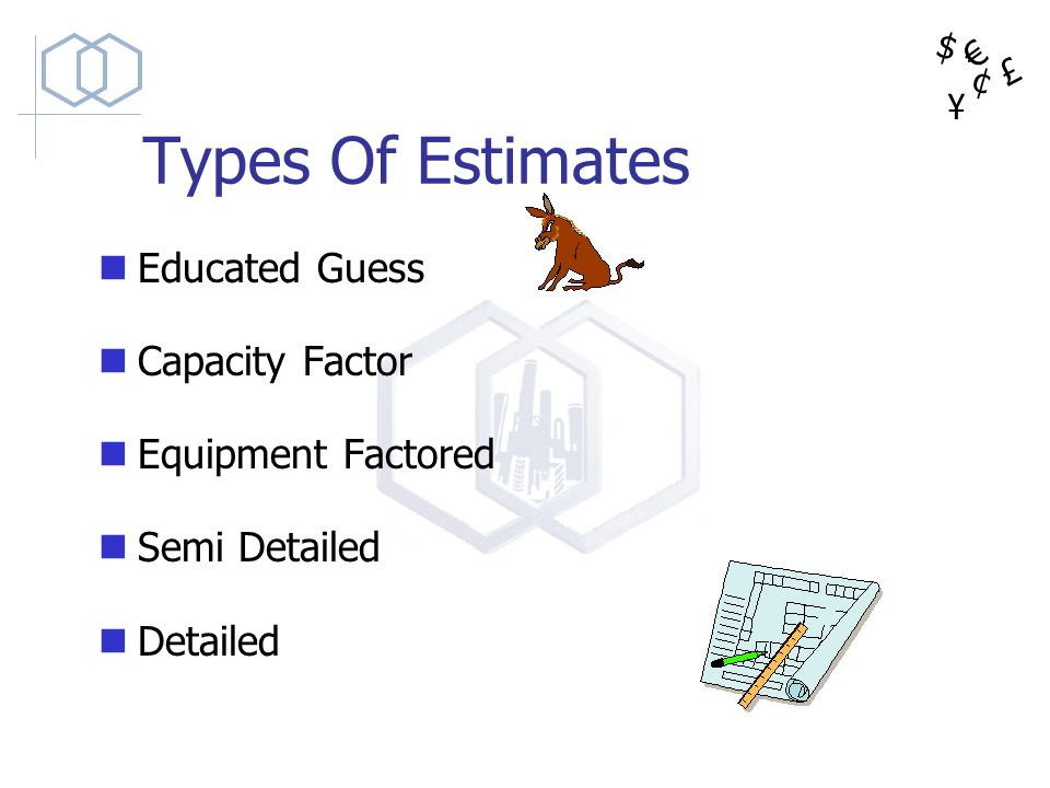 Types Of Estimates Educated Guess Capacity Factor Equipment Factored