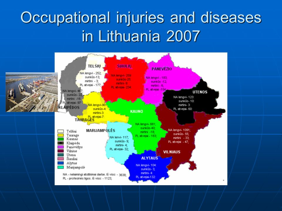 Occupational injuries and diseases in Lithuania 2007