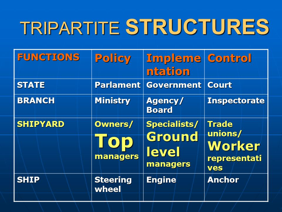 TRIPARTITE STRUCTURES