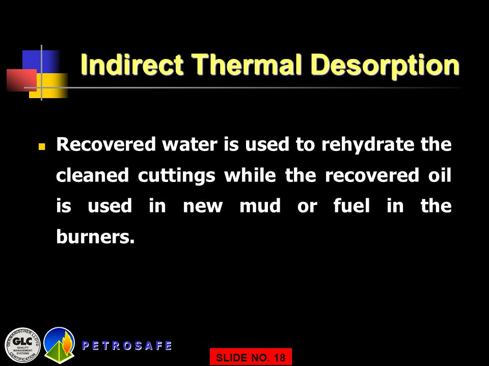 Indirect Thermal Desorption