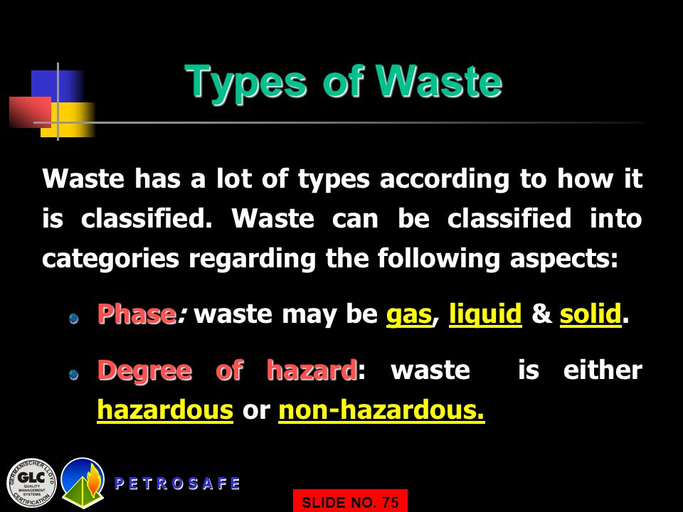 Types of Waste Waste has a lot of types according to how it is classified. Waste can be classified into categories regarding the following aspects: