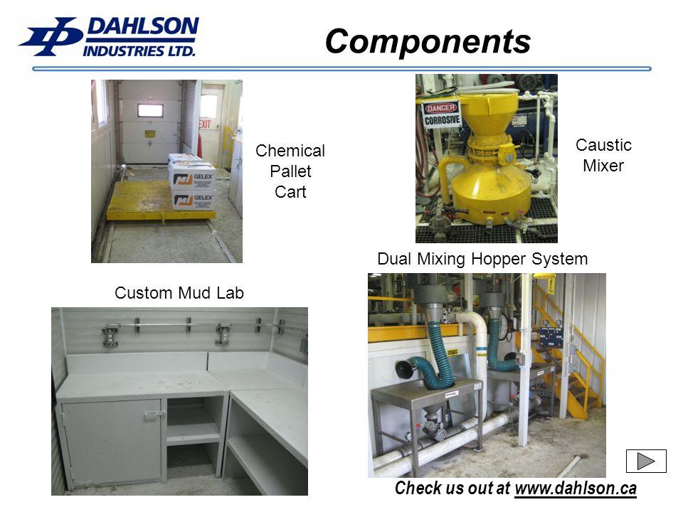 Components Caustic Mixer Chemical Pallet Cart