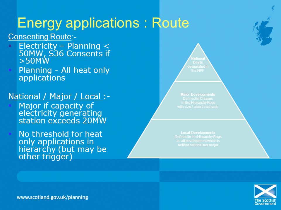Energy applications : Route