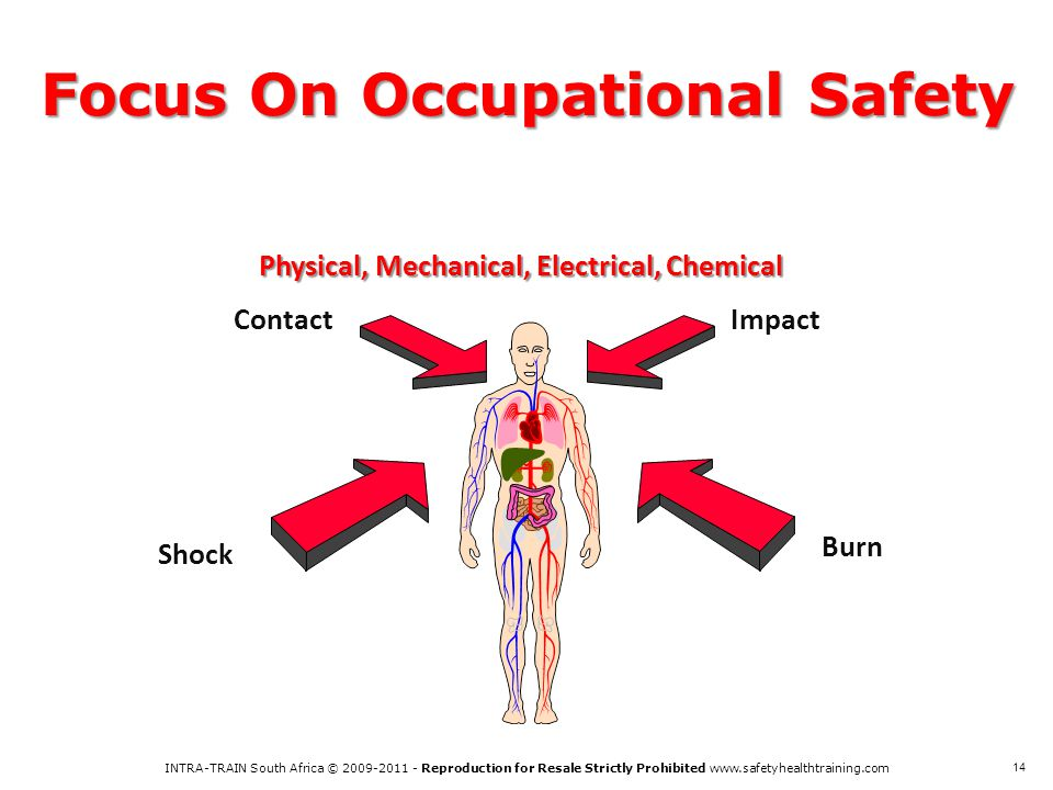 Focus On Occupational Safety