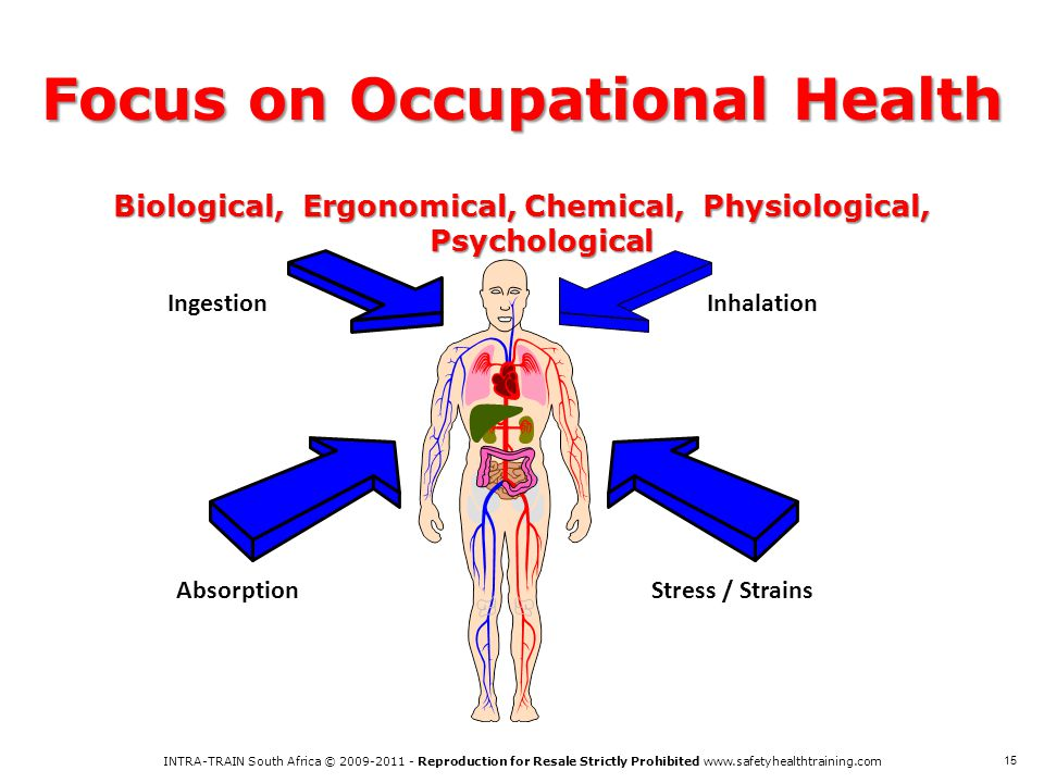 Focus on Occupational Health