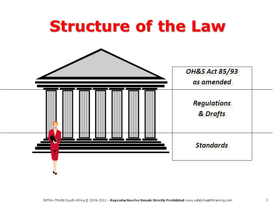 Structure of the Law OH&S Act 85/93 as amended Regulations & Drafts