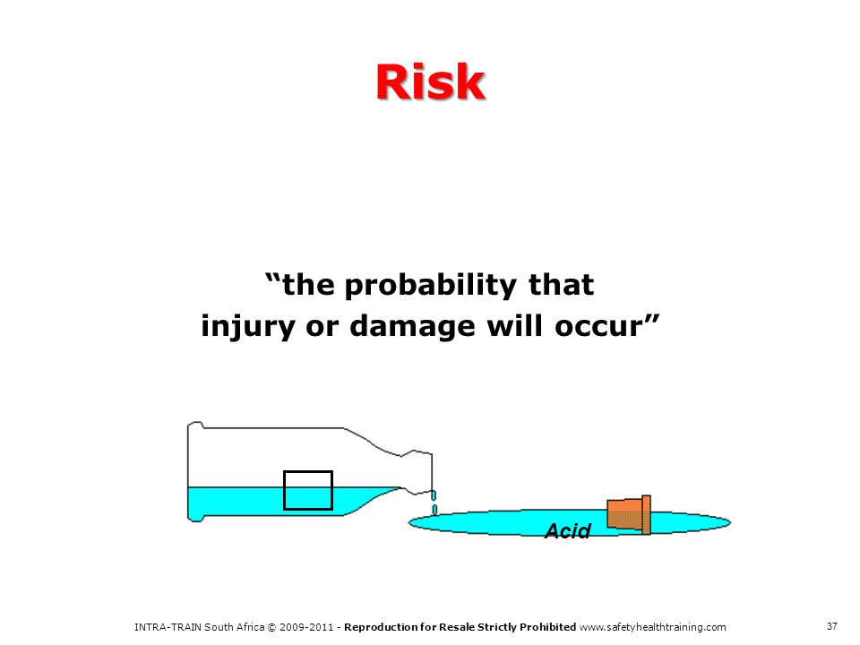the probability that injury or damage will occur