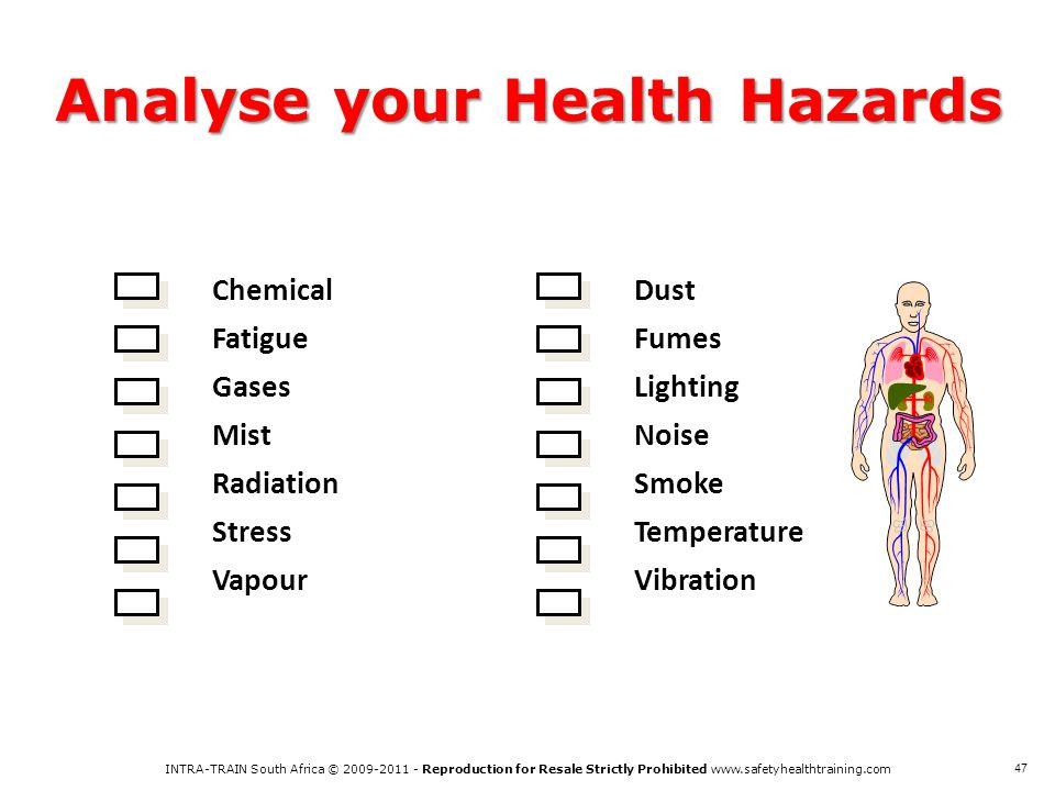 Analyse your Health Hazards