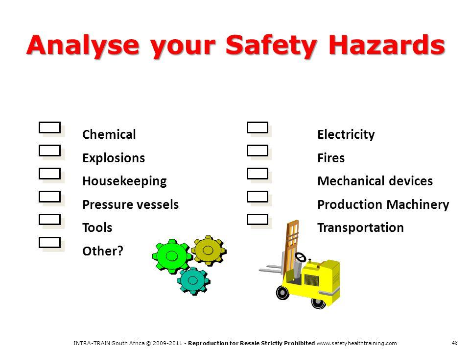 Analyse your Safety Hazards