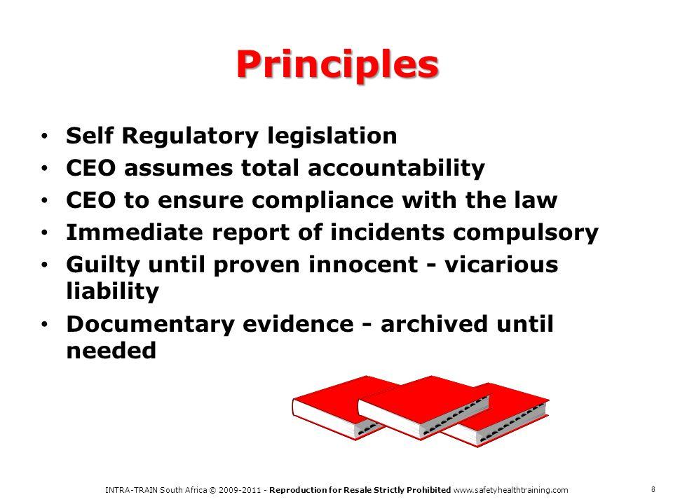 Principles Self Regulatory legislation