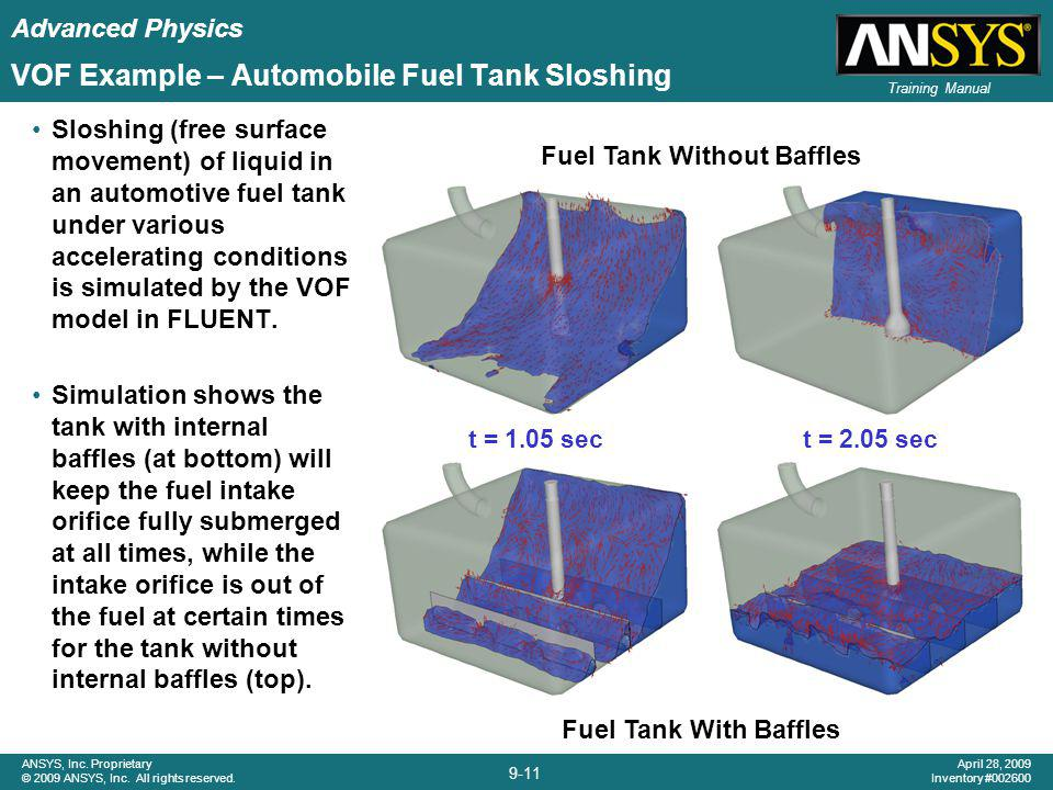 VOF Example – Automobile Fuel Tank Sloshing