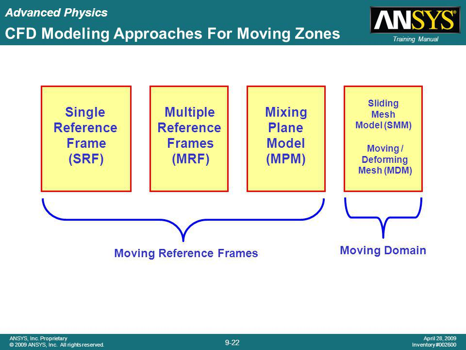 CFD Modeling Approaches For Moving Zones