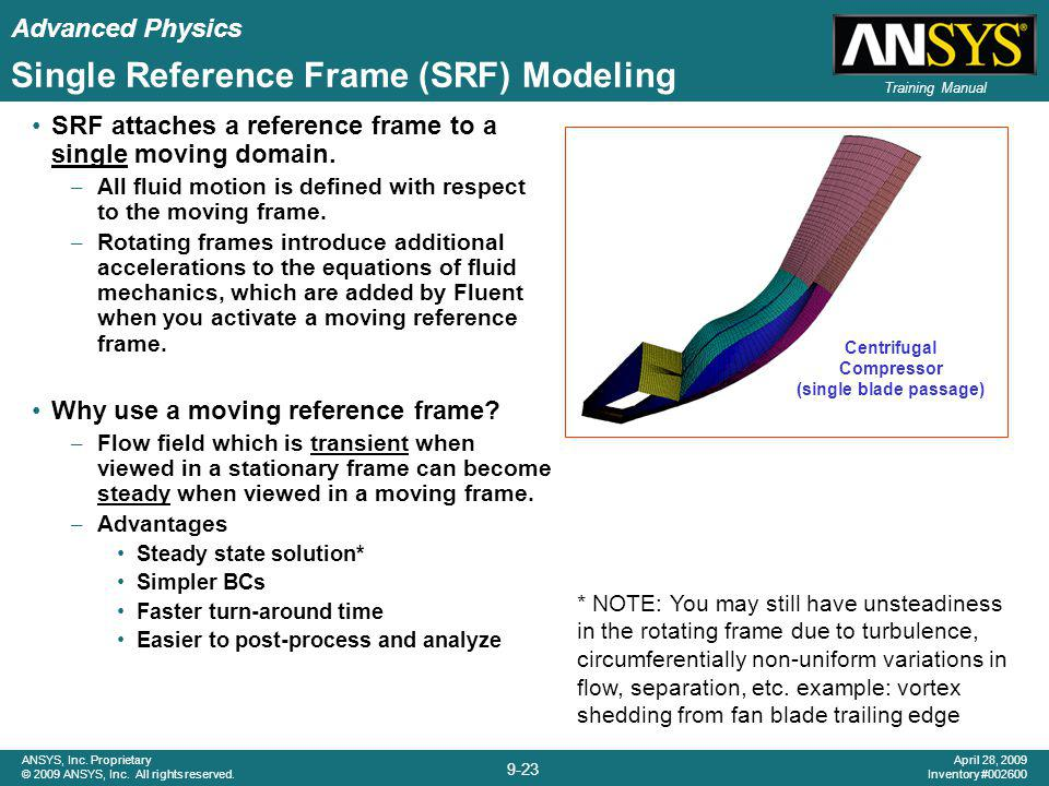 Single Reference Frame (SRF) Modeling