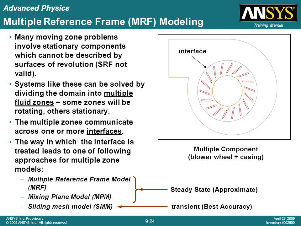 Multiple Reference Frame (MRF) Modeling