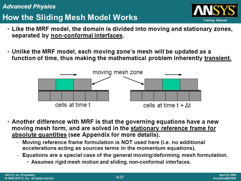 How the Sliding Mesh Model Works