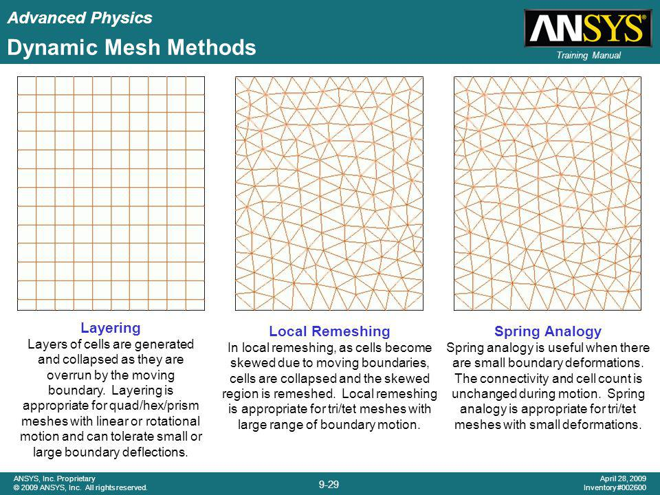 Dynamic Mesh Methods