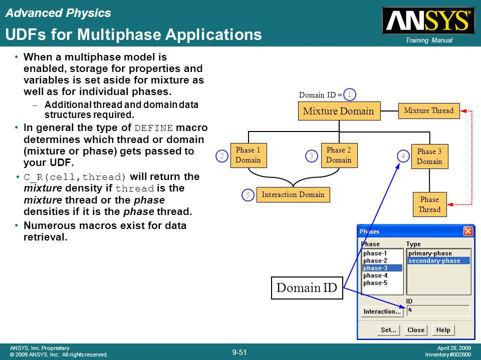 UDFs for Multiphase Applications