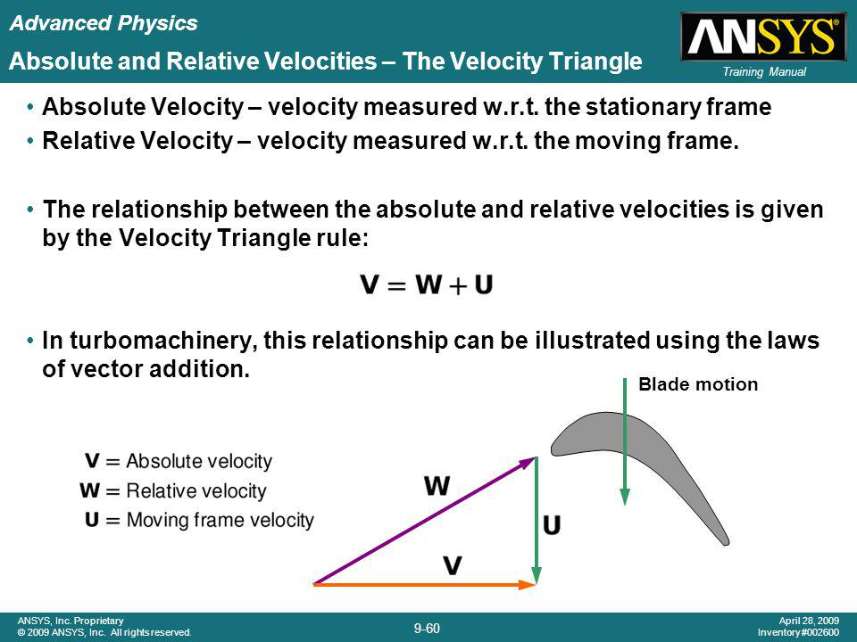 Absolute and Relative Velocities – The Velocity Triangle