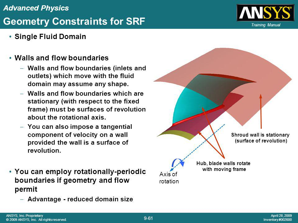 Geometry Constraints for SRF
