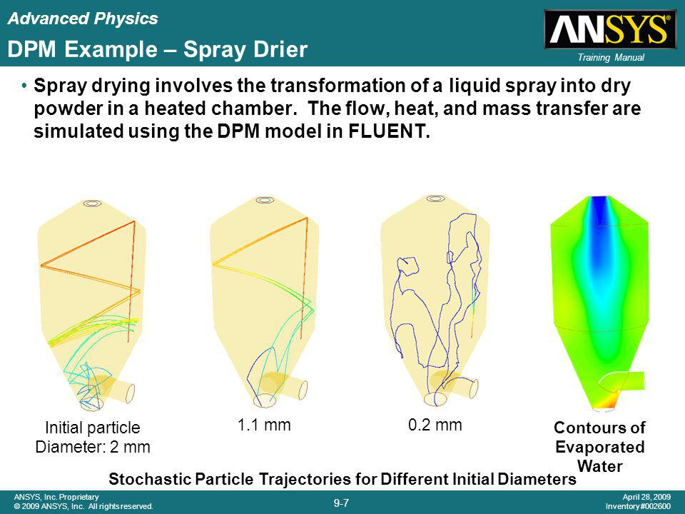 DPM Example – Spray Drier