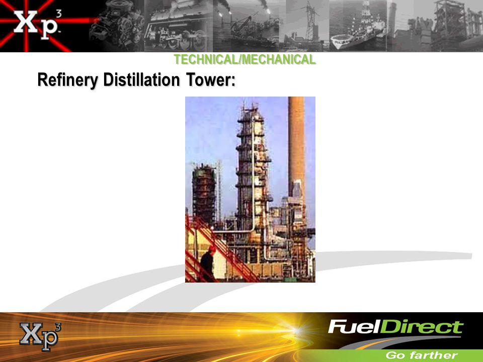 Refinery Distillation Tower: