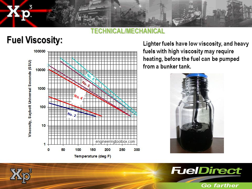 Fuel Viscosity: TECHNICAL/MECHANICAL