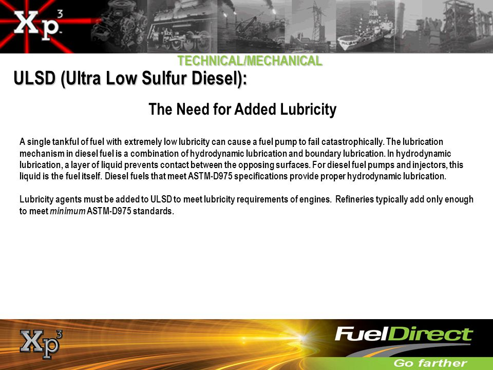 The Need for Added Lubricity