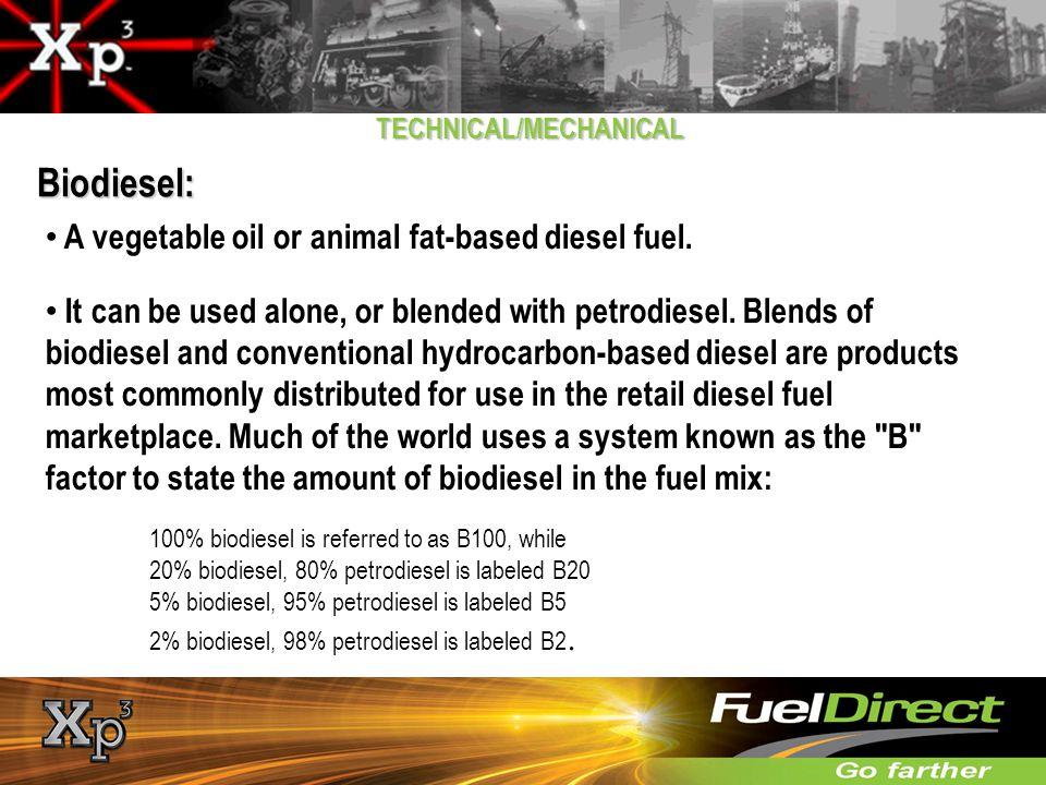Biodiesel: A vegetable oil or animal fat-based diesel fuel.