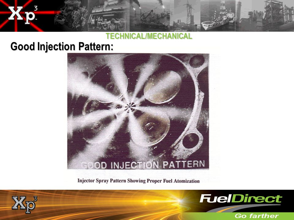 Good Injection Pattern: