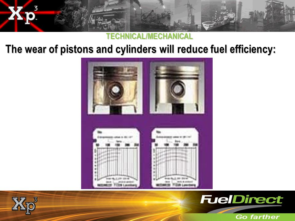 The wear of pistons and cylinders will reduce fuel efficiency: