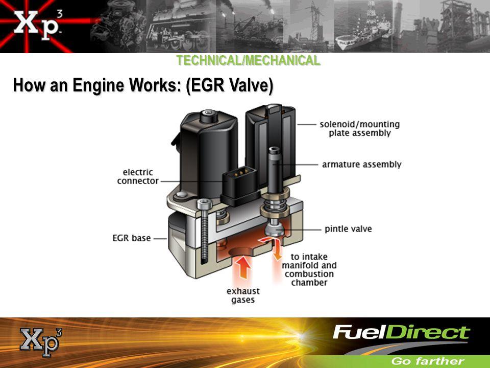 How an Engine Works: (EGR Valve)