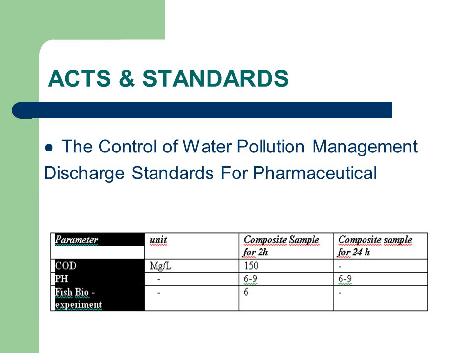 ACTS & STANDARDS The Control of Water Pollution Management