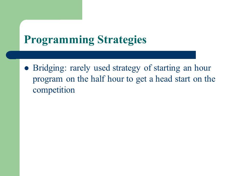 Programming Strategies