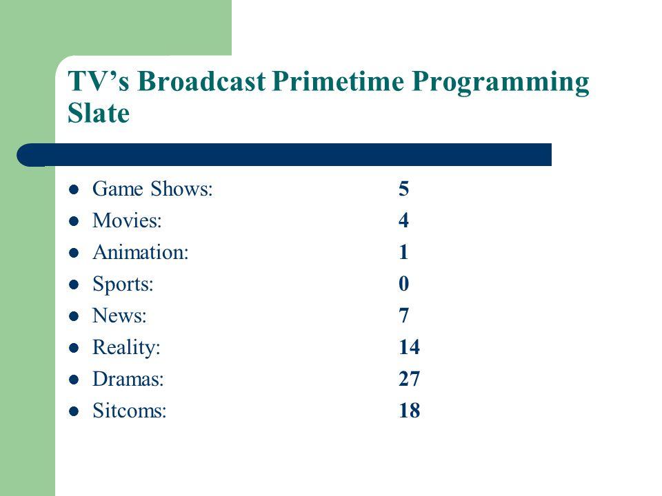 TV's Broadcast Primetime Programming Slate