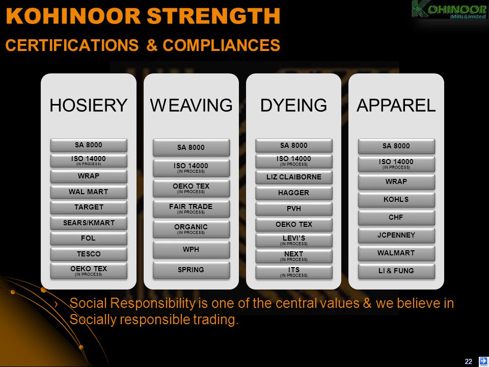 KOHINOOR STRENGTH CERTIFICATIONS & COMPLIANCES