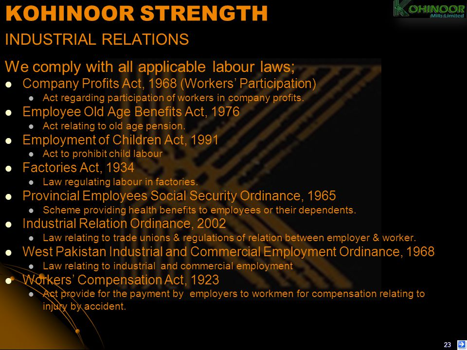 KOHINOOR STRENGTH INDUSTRIAL RELATIONS