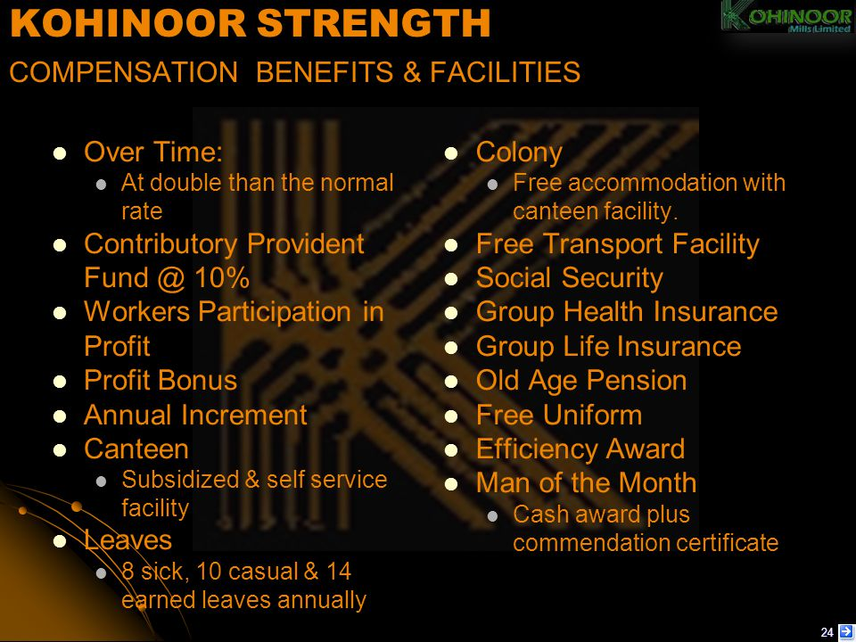 KOHINOOR STRENGTH COMPENSATION BENEFITS & FACILITIES Over Time: