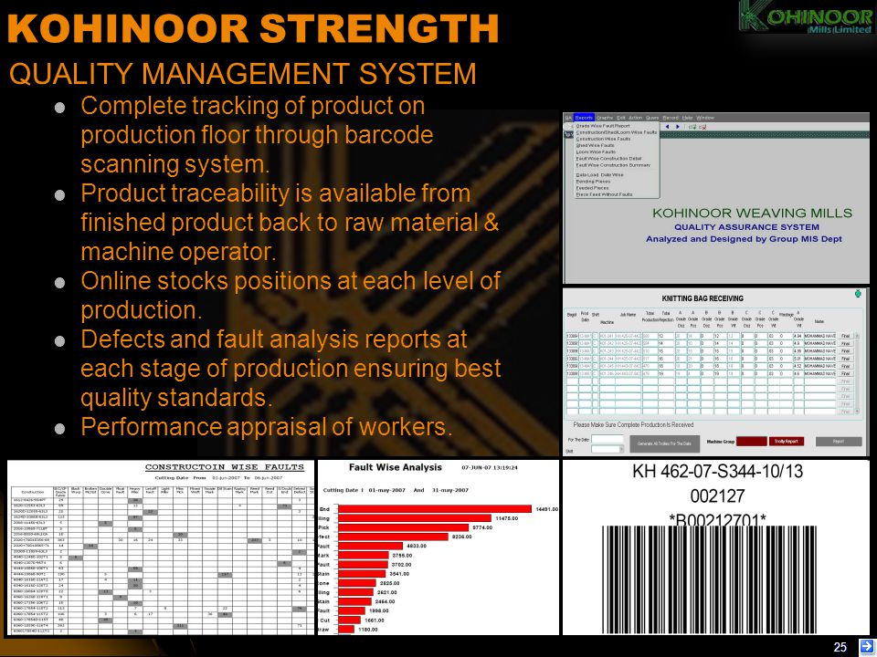 KOHINOOR STRENGTH QUALITY MANAGEMENT SYSTEM