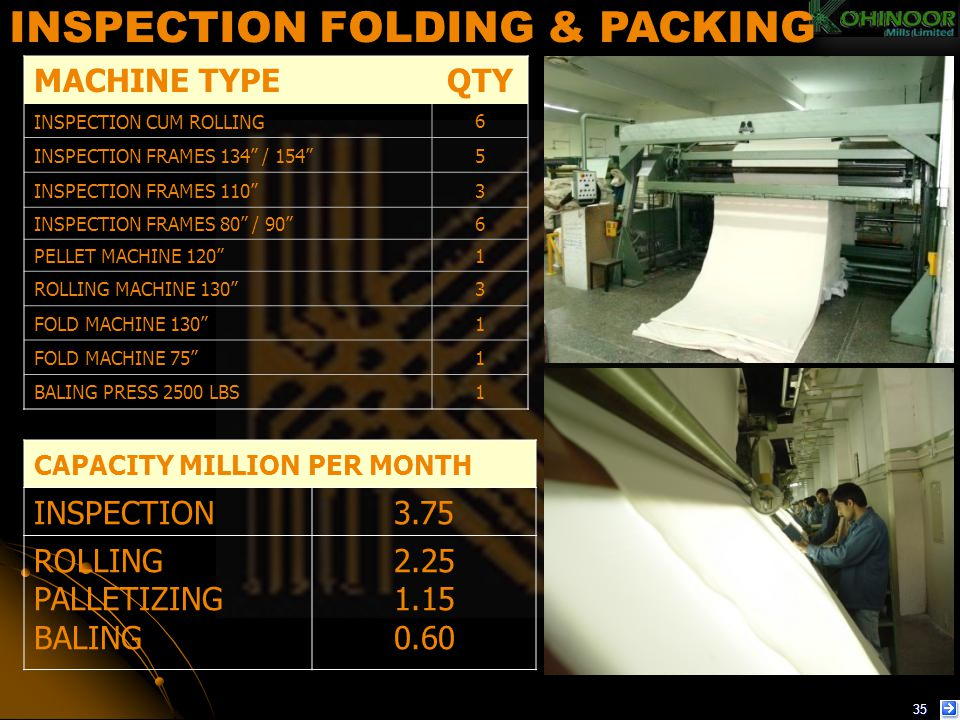 INSPECTION FOLDING & PACKING