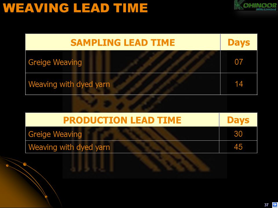 WEAVING LEAD TIME SAMPLING LEAD TIME Days PRODUCTION LEAD TIME Days
