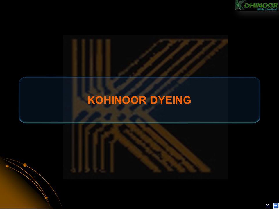 KOHINOOR DYEING