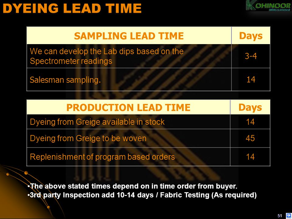 DYEING LEAD TIME SAMPLING LEAD TIME Days PRODUCTION LEAD TIME Days