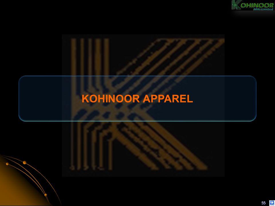 KOHINOOR APPAREL